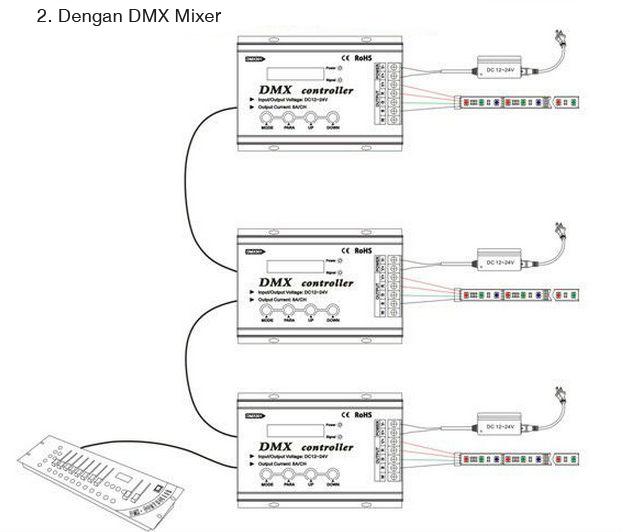 Cara pemasangan DMX 301 dengan DMX mixer