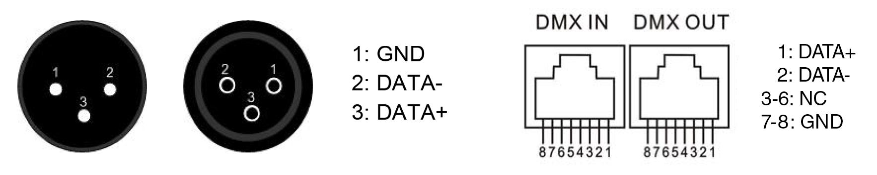 DMX512 decoder signal interface port