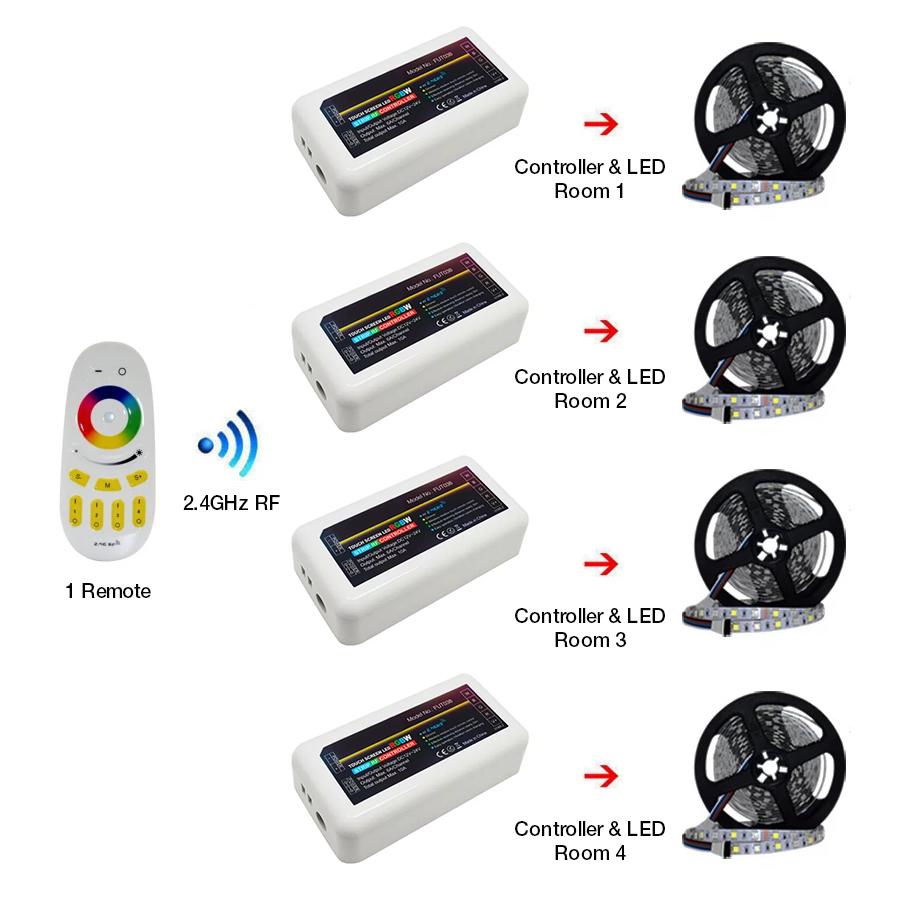 Remote control RGB RGBW satu remote untuk beberapa grup controller RGB