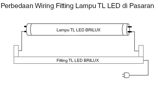 Wiring diagram fitting lampu TL LED Brilux