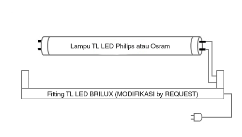 Wiring diagram fitting lampu TL LED Philips atau Osram