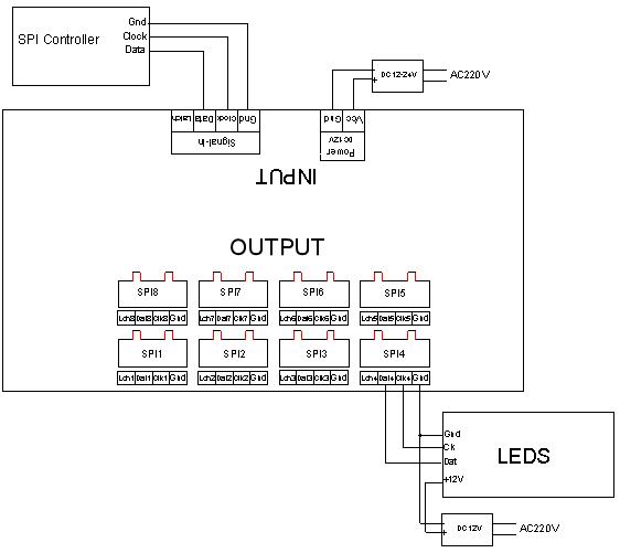 TTL SPI signal amplifier 8 parallel