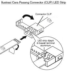 Cara pemasangan RGB LED strip connector clip