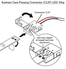 Cara pemasangan led strip connector