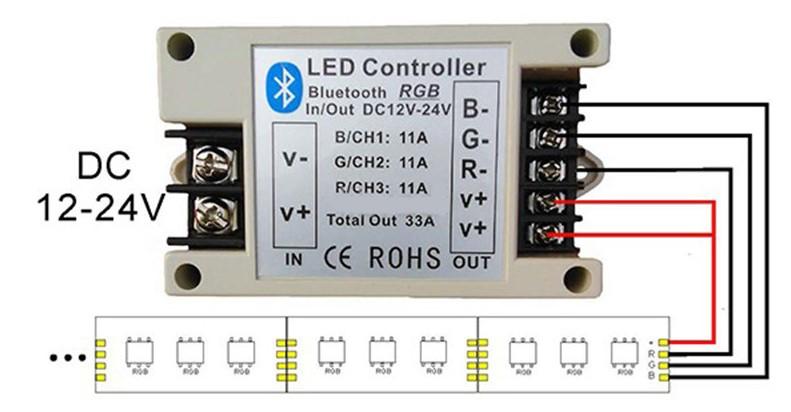 Cara koneksi RGB bluetooth kontroler 33A